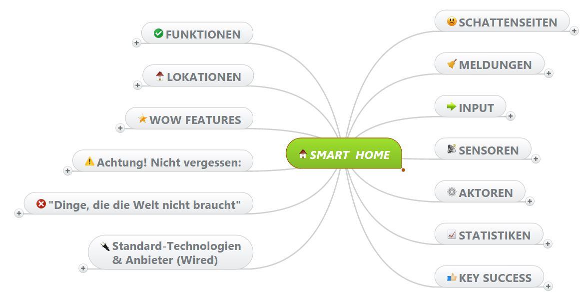 kostenlose partner vermittlung Neubrandenburg